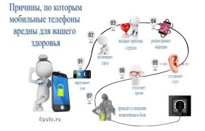 Как влияет телефон на здоровье человека – 3G и 4G