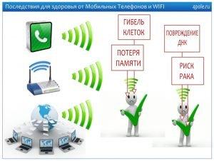 posledstviya-dlya-zdorovya-ot-wifi