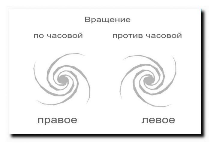 torsionnye-polya-pravoe-i-levoe-vrashchenie-4-pole
