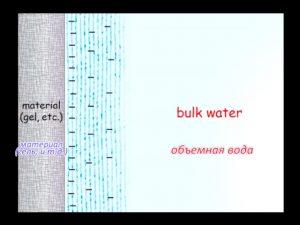 zona-isklyucheniya-vody-elektricheskie-zaryady