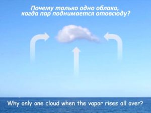 dzherald-pollak-chetvertaja-faza-vody-oblako-v-nebe