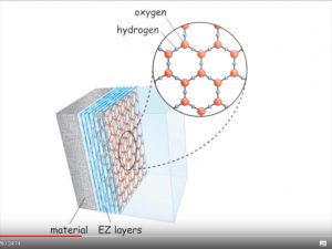 dzherald-pollak-chetvertaja-faza-vody-shestiugolnaja-struktura-vody