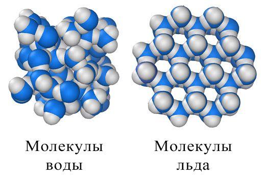 molekuly-vody-i-lda-strukturirovannaya-voda