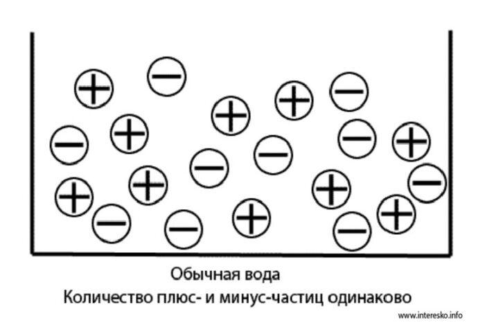 obychnaya-voda