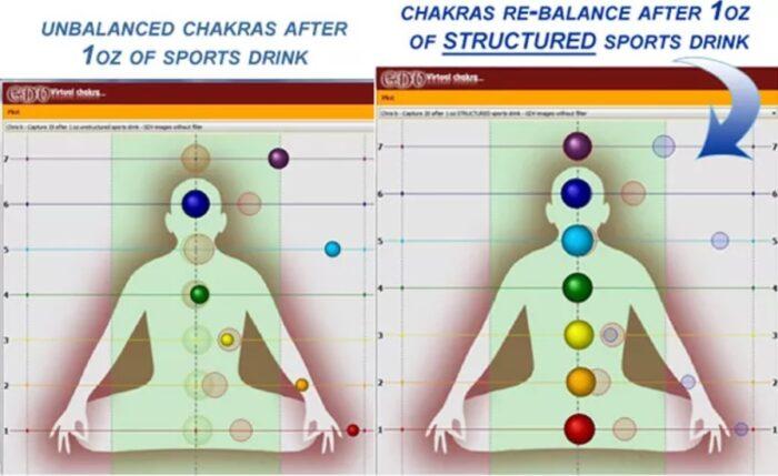 chakra-analiz
