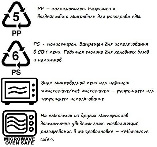 маркировка для пластиковой посуды для микроволновки