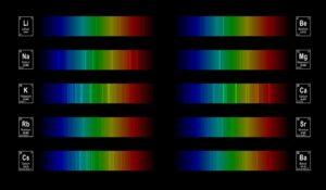 спектр элементов дублеты