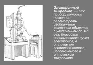 применение квантовой физики в жизни электронная микроскопия _