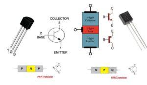примеры квантовой физики в повседневной жизни - транзисторы