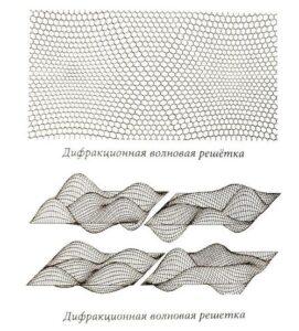 Дифракционная волновая решетка микролептоны