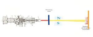 Исследование магнитных свойств микролептонов