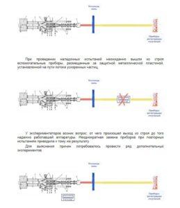 Схема линейного СВЧ - ускорителя с полупроводниковым прибором
